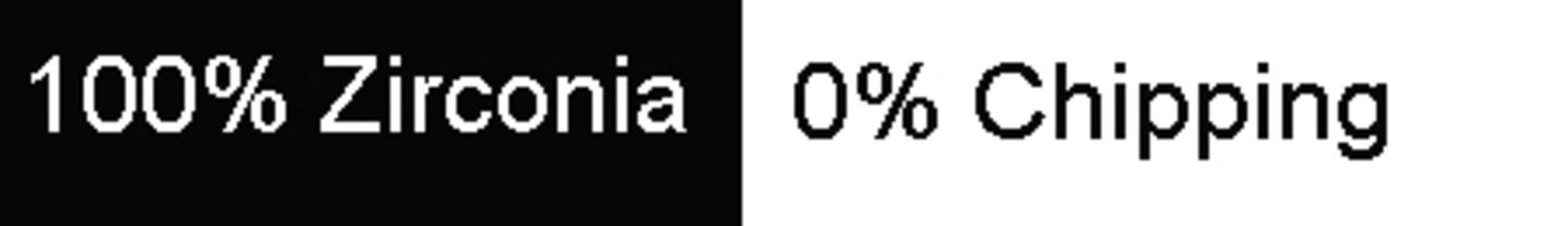 100% Zirconia 0% Chipping Banner